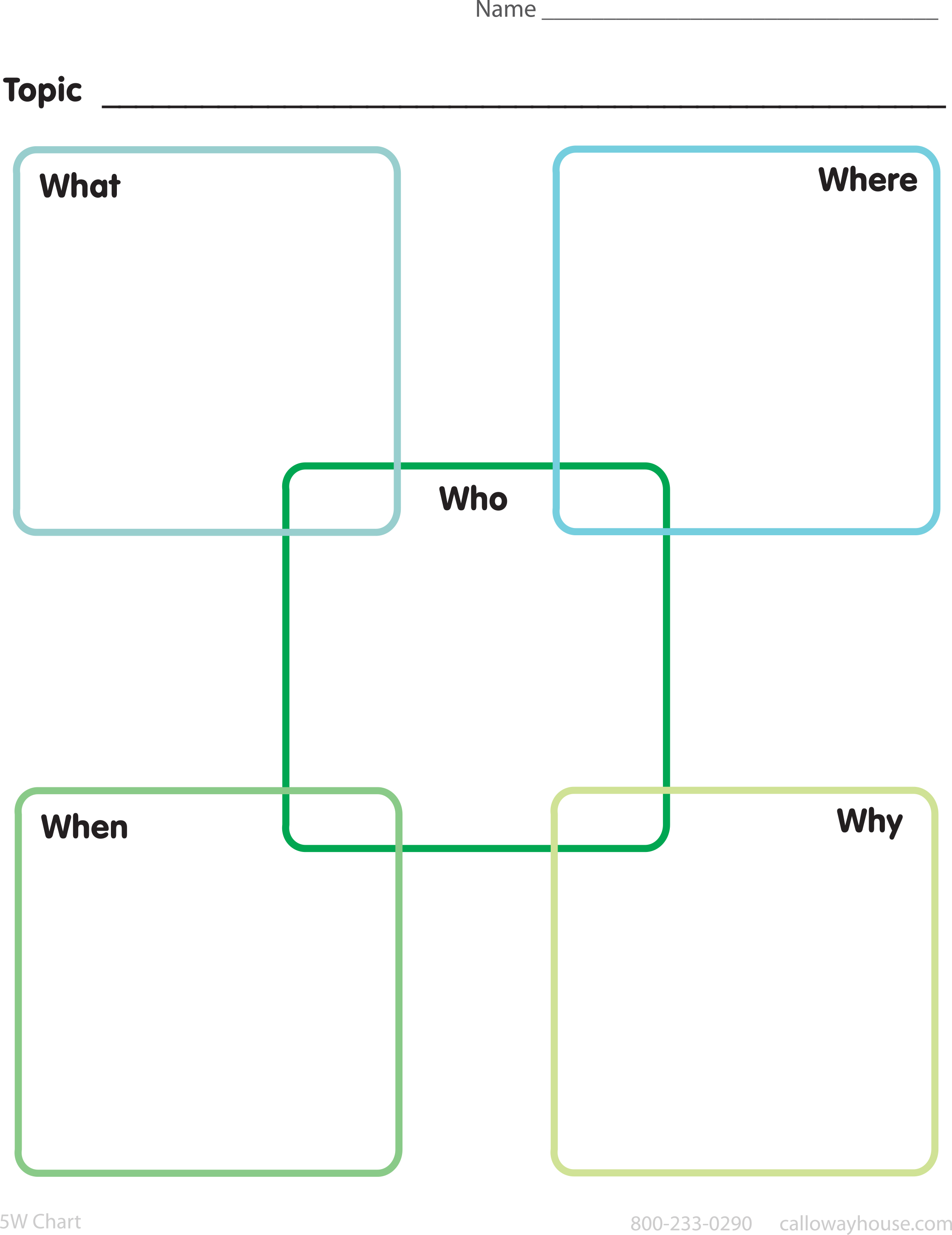 It is a photo of Effortless Printable Graphic Organizers